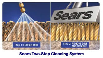 sears carpet air duct cleaning franchise information get free info on sears carpet air duct cleaning franchise opportunities - Duct Cleaning Jobs